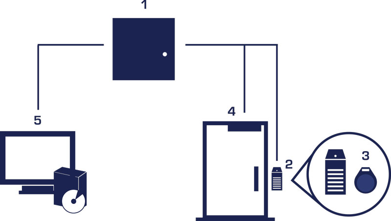 accesscontrol-diagram